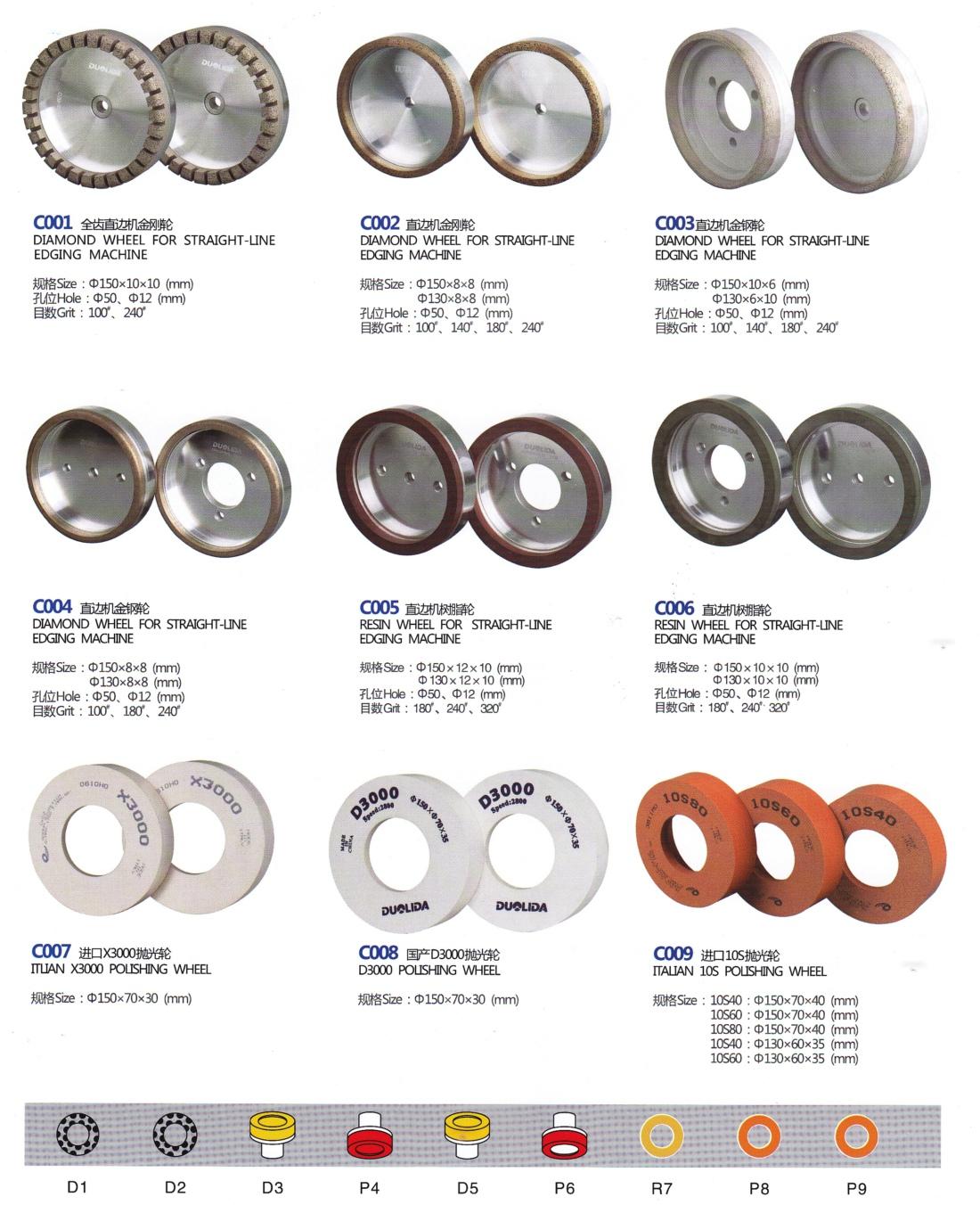 15_Wheels&Accessories for Straight Line Glass Edging Machine